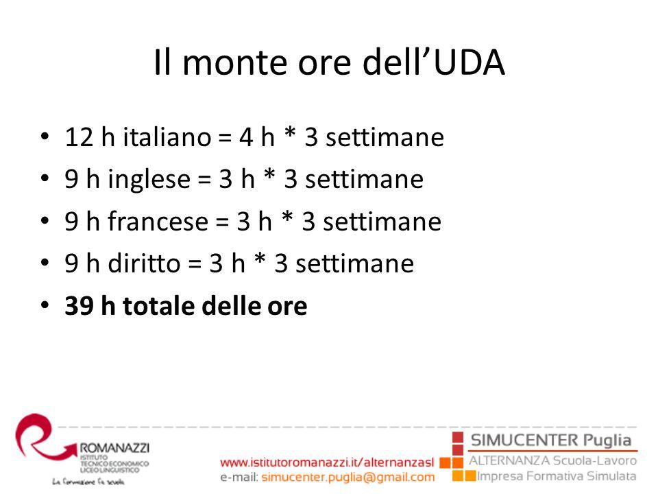 Il monte ore dell'UDA 12 h italiano = 4 h * 3 settimane