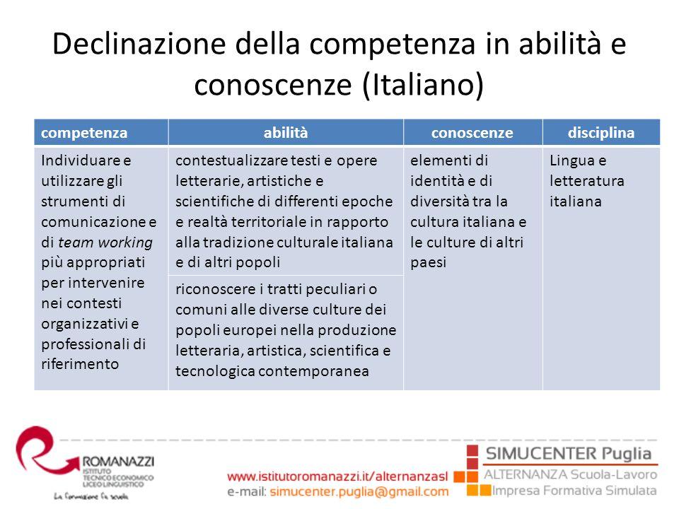 Declinazione della competenza in abilità e conoscenze (Italiano)