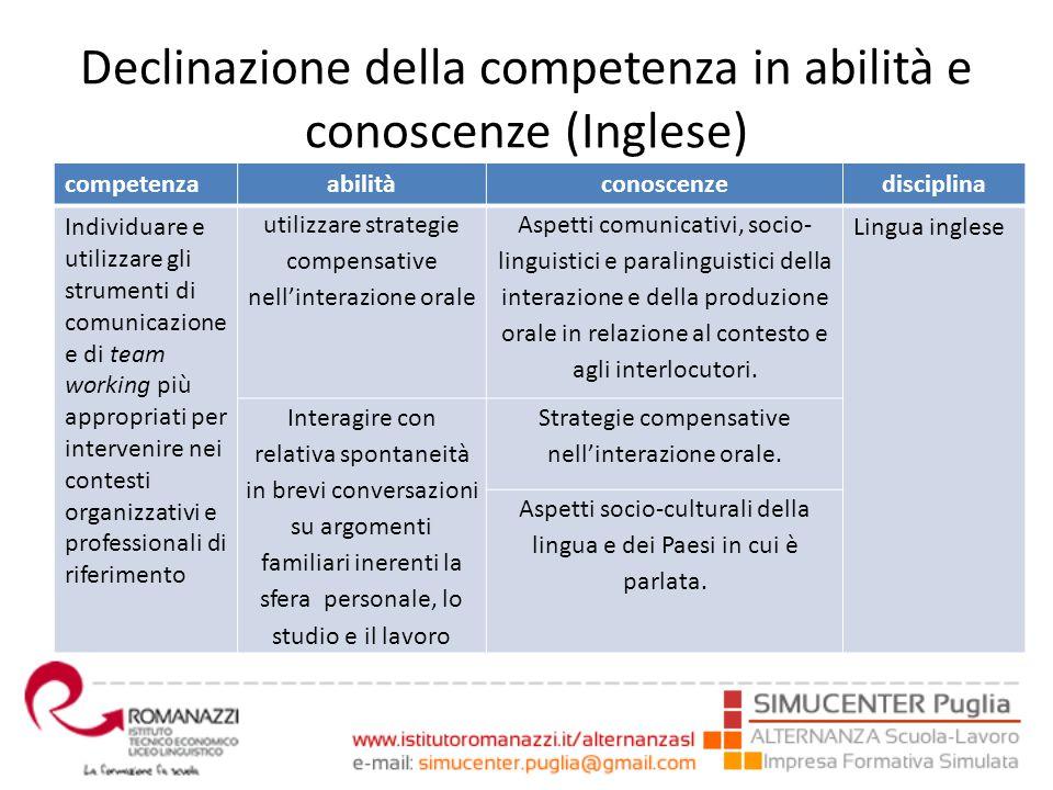 Declinazione della competenza in abilità e conoscenze (Inglese)