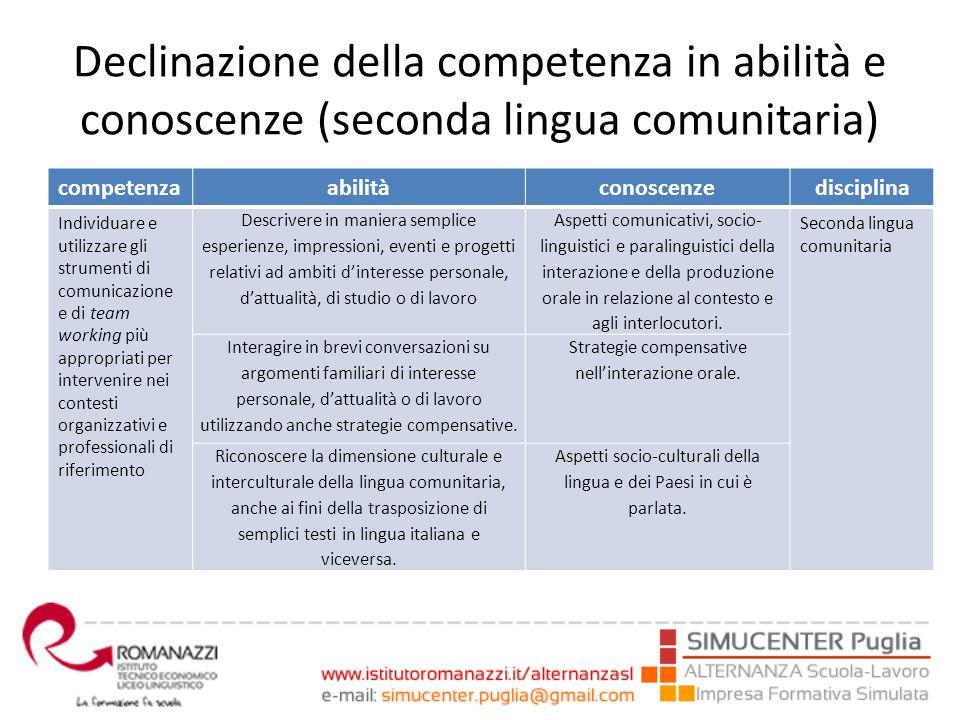 Declinazione della competenza in abilità e conoscenze (seconda lingua comunitaria)