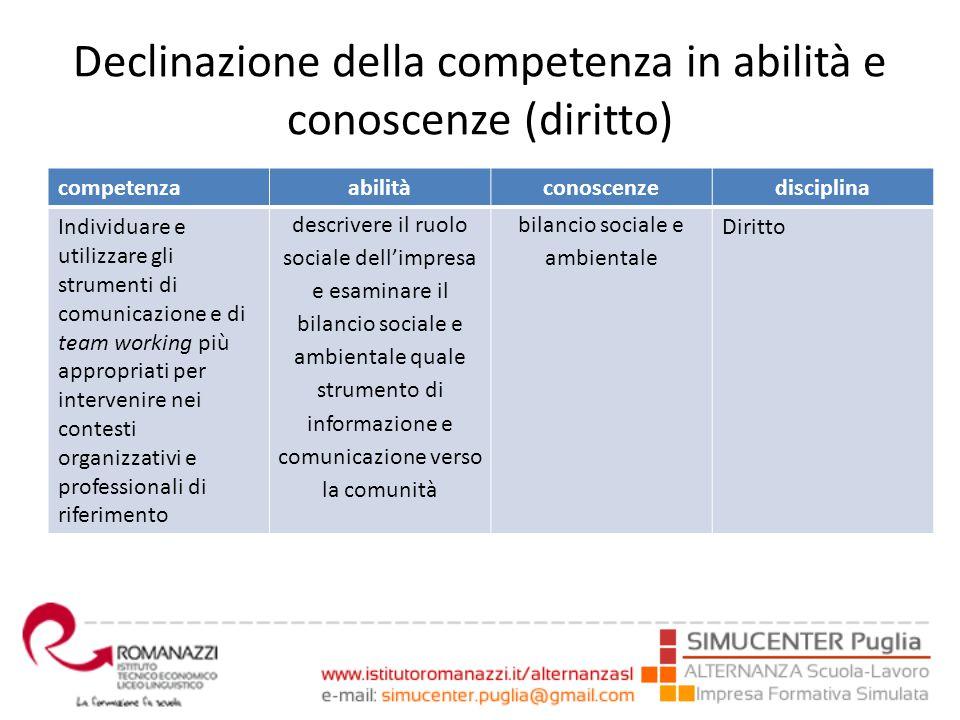 Declinazione della competenza in abilità e conoscenze (diritto)