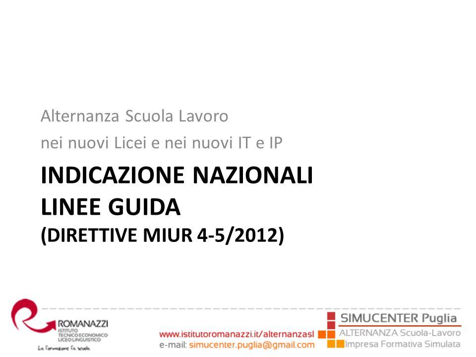 Indicazione Nazionali Linee Guida (direttive MIUR 4-5/2012)