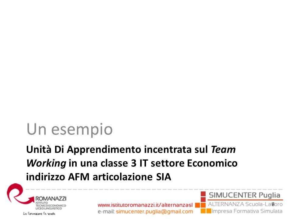Un esempio Unità Di Apprendimento incentrata sul Team Working in una classe 3 IT settore Economico indirizzo AFM articolazione SIA.