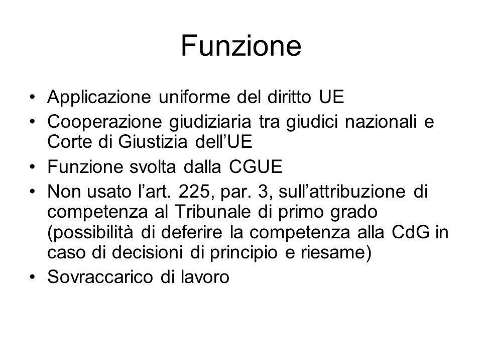 Funzione Applicazione uniforme del diritto UE