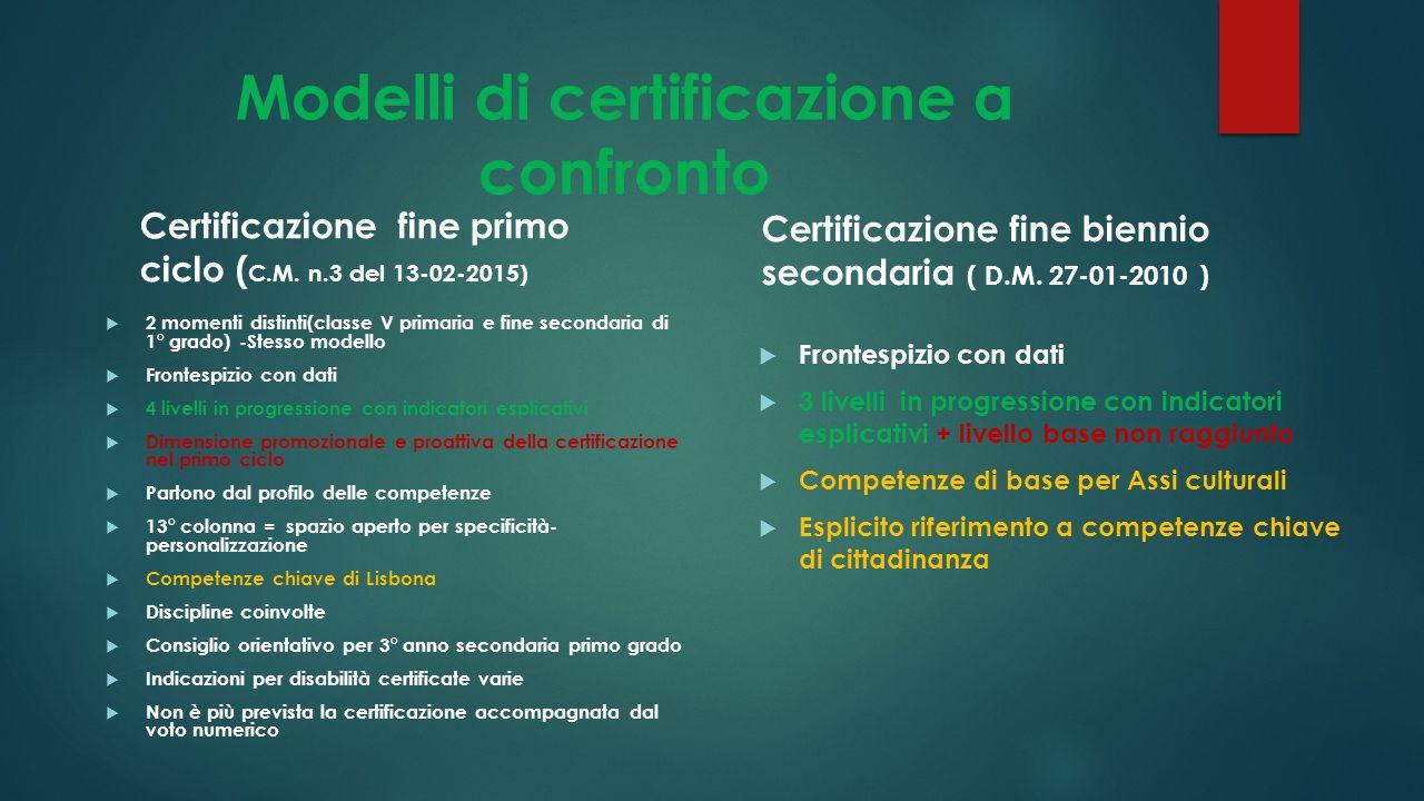 Modelli di certificazione a confronto