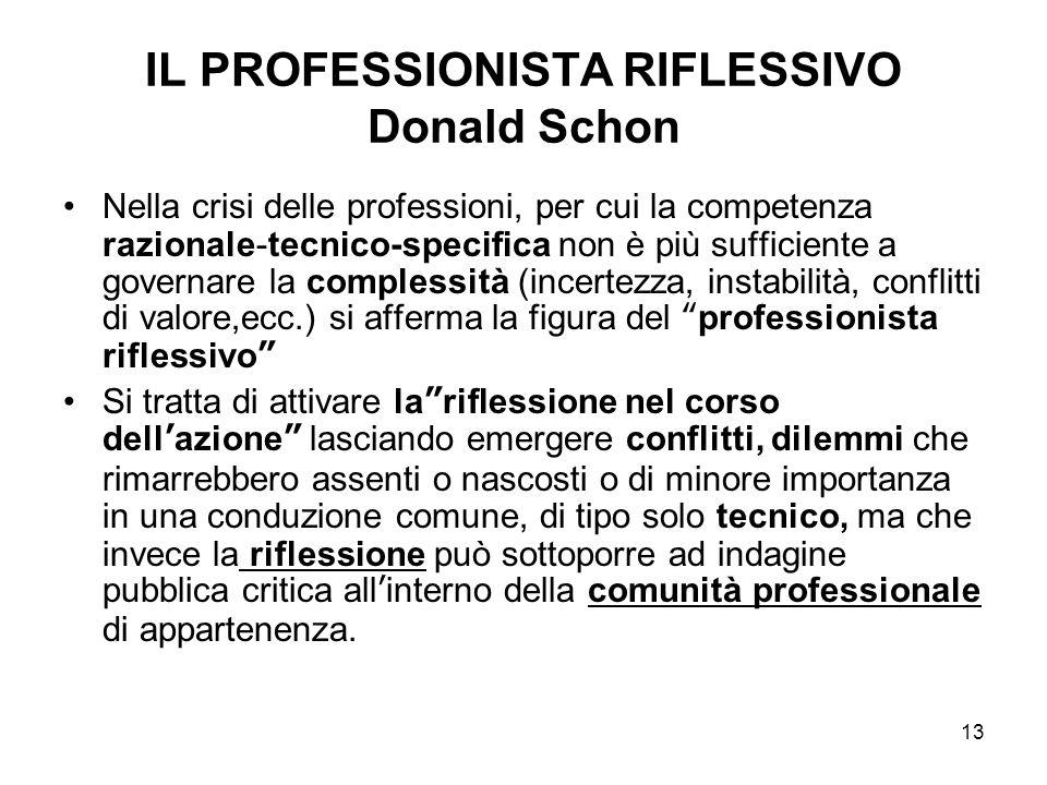 IL PROFESSIONISTA RIFLESSIVO Donald Schon