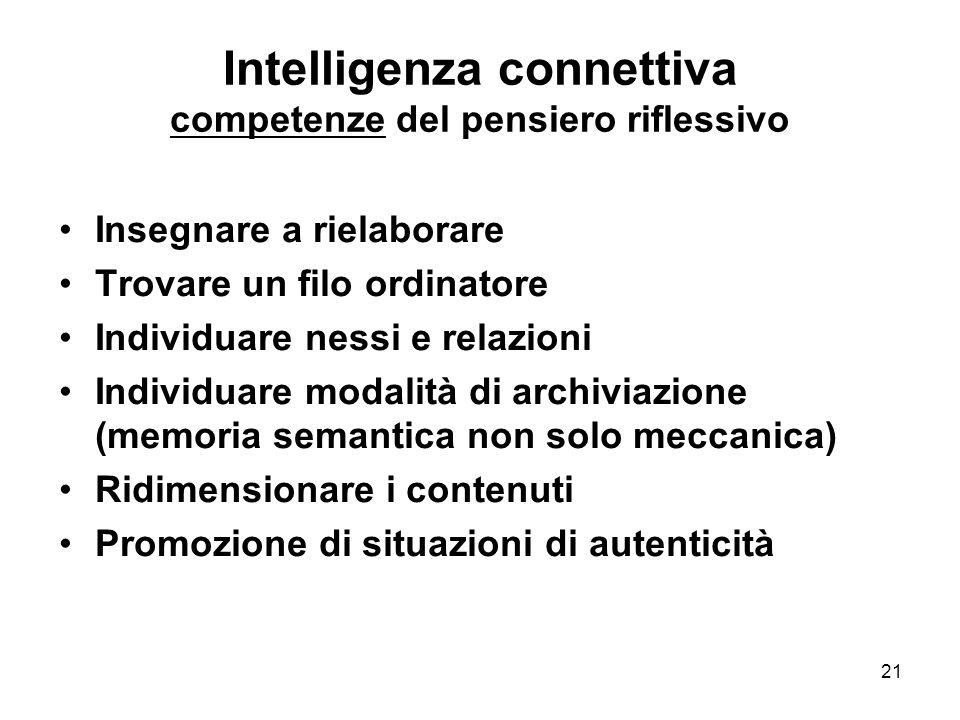 Intelligenza connettiva competenze del pensiero riflessivo