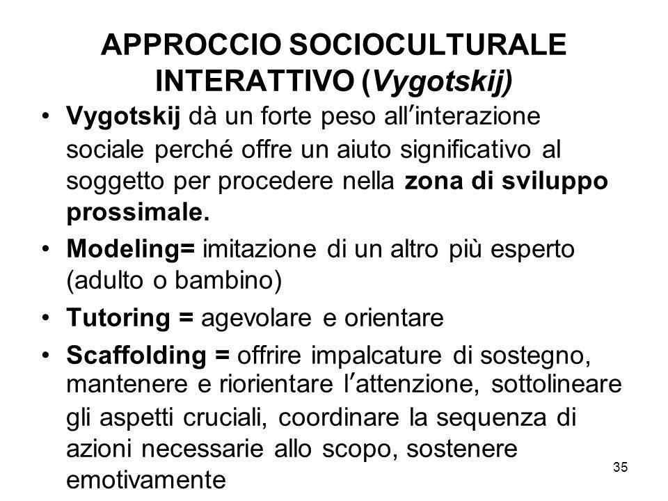 APPROCCIO SOCIOCULTURALE INTERATTIVO (Vygotskij)