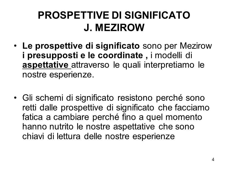 PROSPETTIVE DI SIGNIFICATO J. MEZIROW