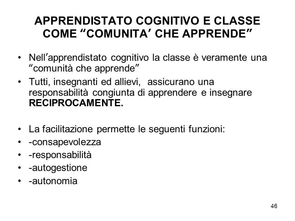 APPRENDISTATO COGNITIVO E CLASSE COME COMUNITA' CHE APPRENDE