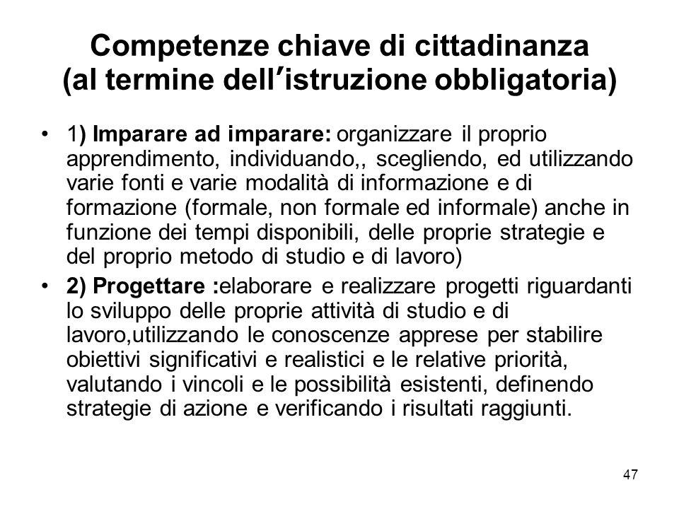 Competenze chiave di cittadinanza (al termine dell'istruzione obbligatoria)
