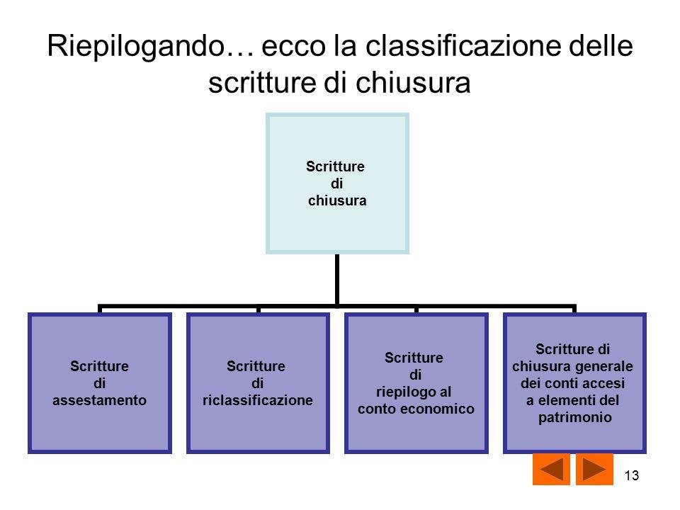 Riepilogando… ecco la classificazione delle scritture di chiusura