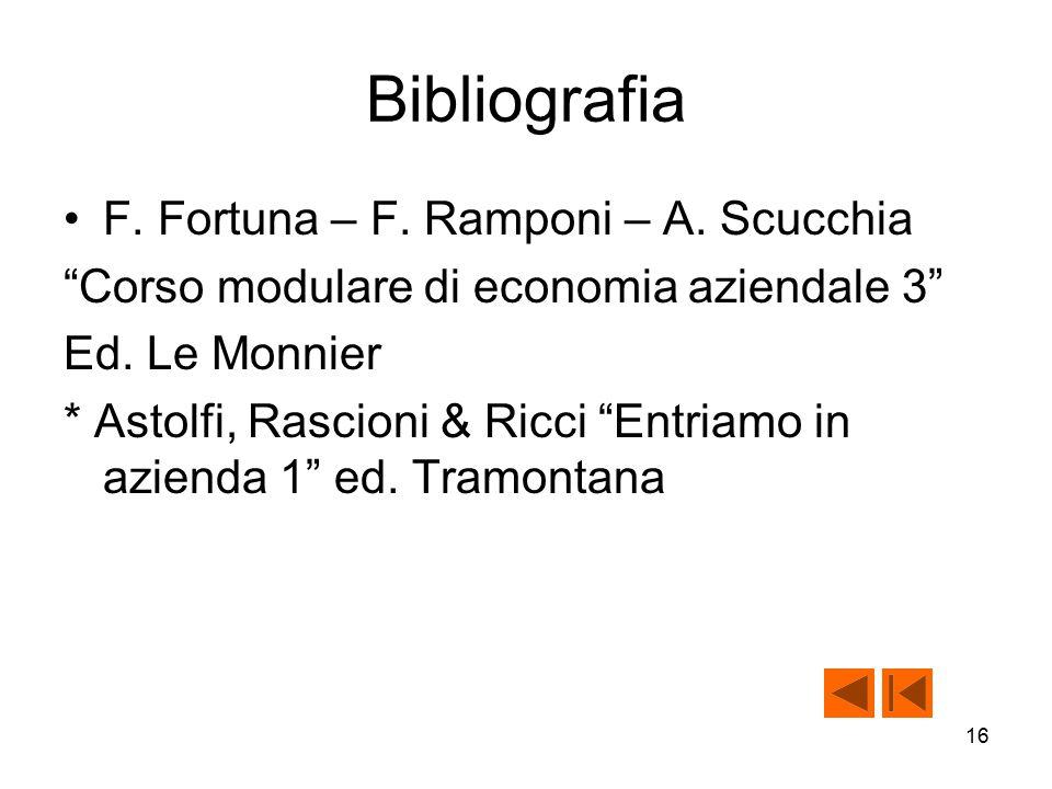 Bibliografia F. Fortuna – F. Ramponi – A. Scucchia