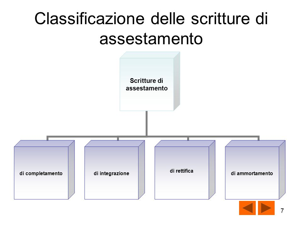 Classificazione delle scritture di assestamento