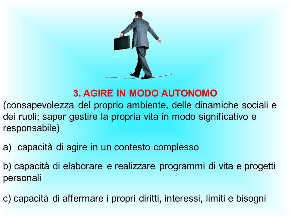 3. AGIRE IN MODO AUTONOMO