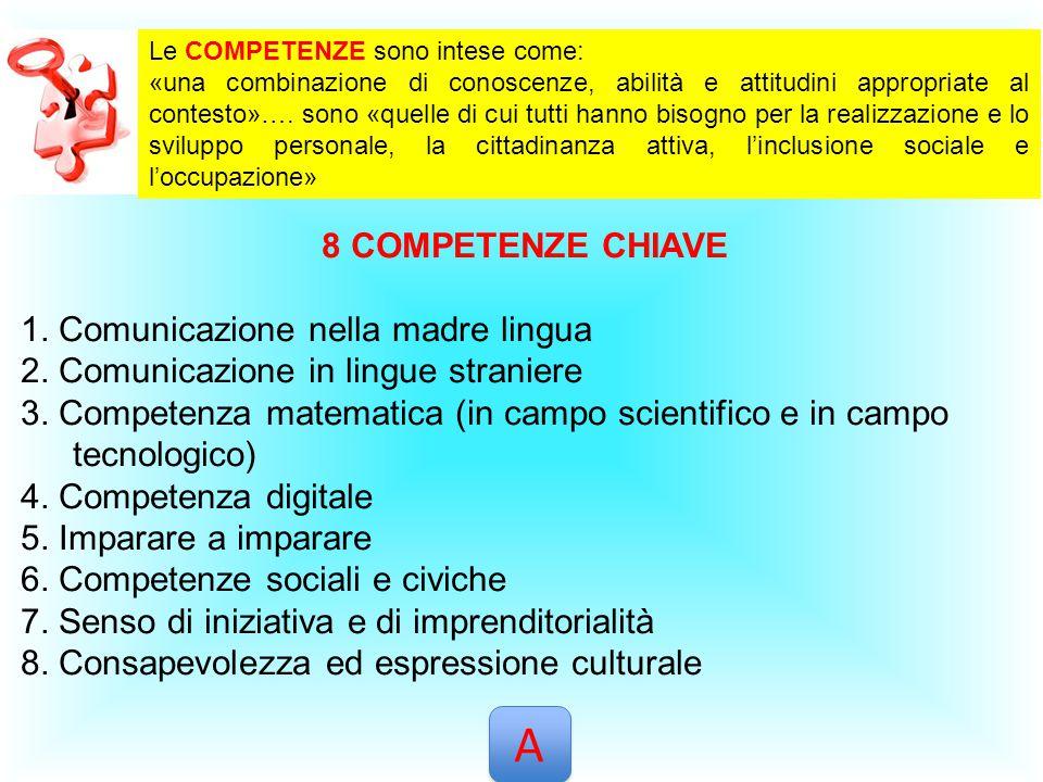 A 8 COMPETENZE CHIAVE 1. Comunicazione nella madre lingua