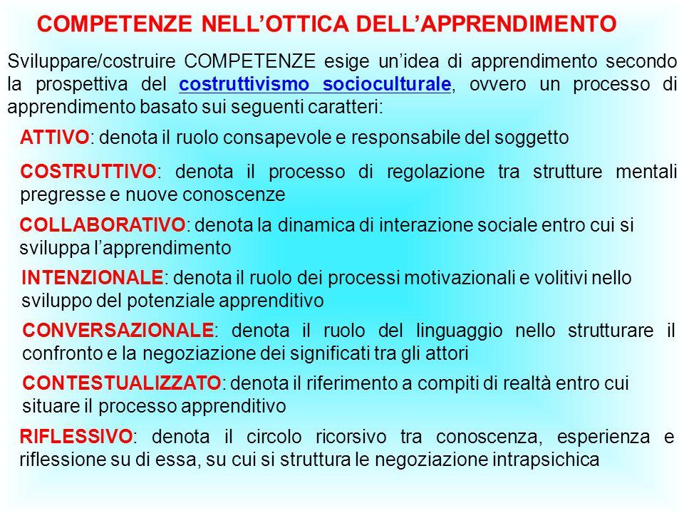 COMPETENZE NELL'OTTICA DELL'APPRENDIMENTO