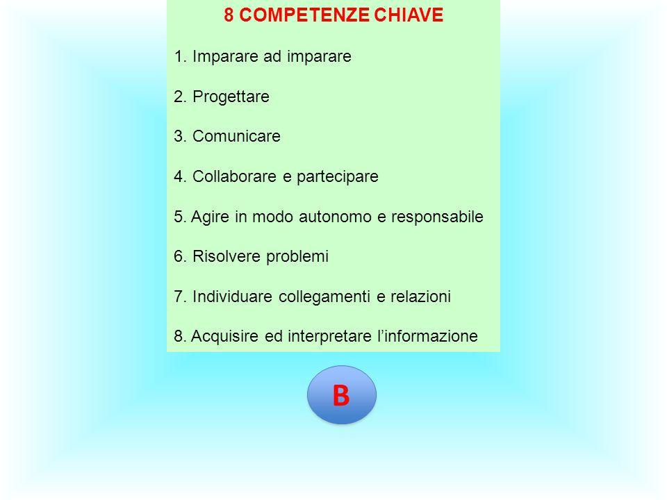 B 8 COMPETENZE CHIAVE 1. Imparare ad imparare 2. Progettare