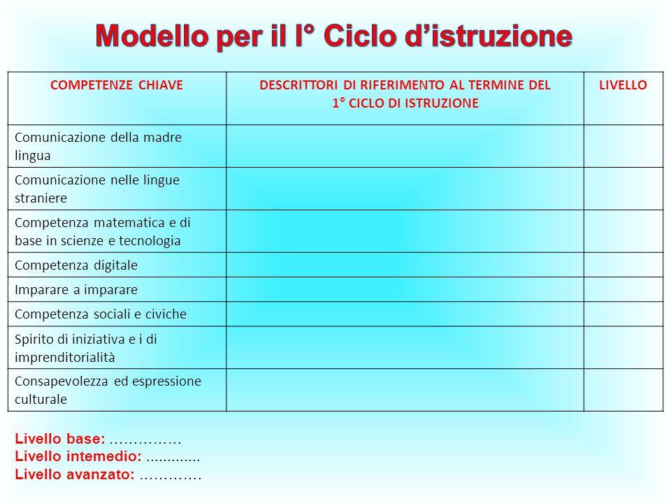 Modello per il I° Ciclo d'istruzione