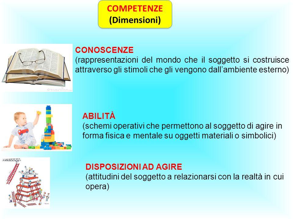 COMPETENZE (Dimensioni)