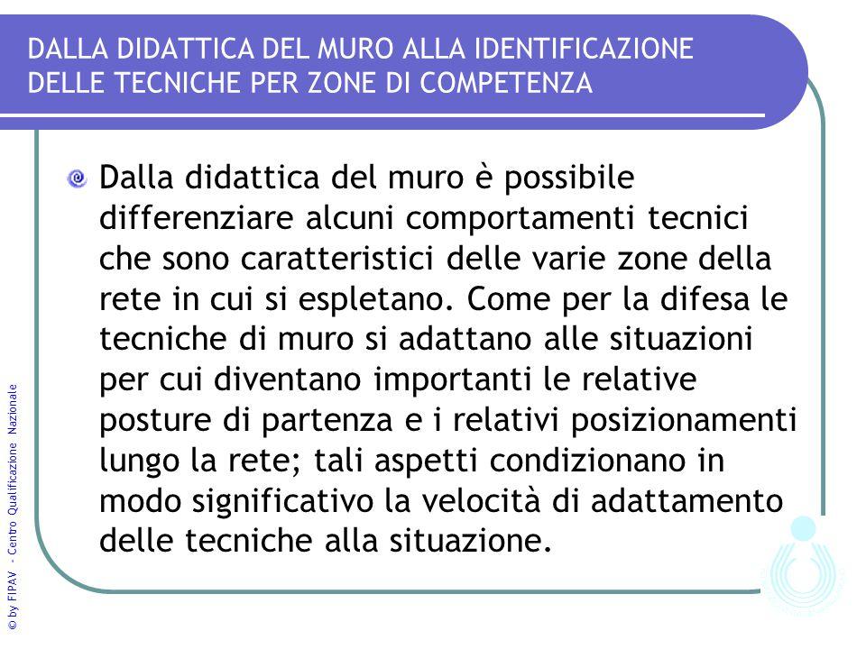 DALLA DIDATTICA DEL MURO ALLA IDENTIFICAZIONE DELLE TECNICHE PER ZONE DI COMPETENZA