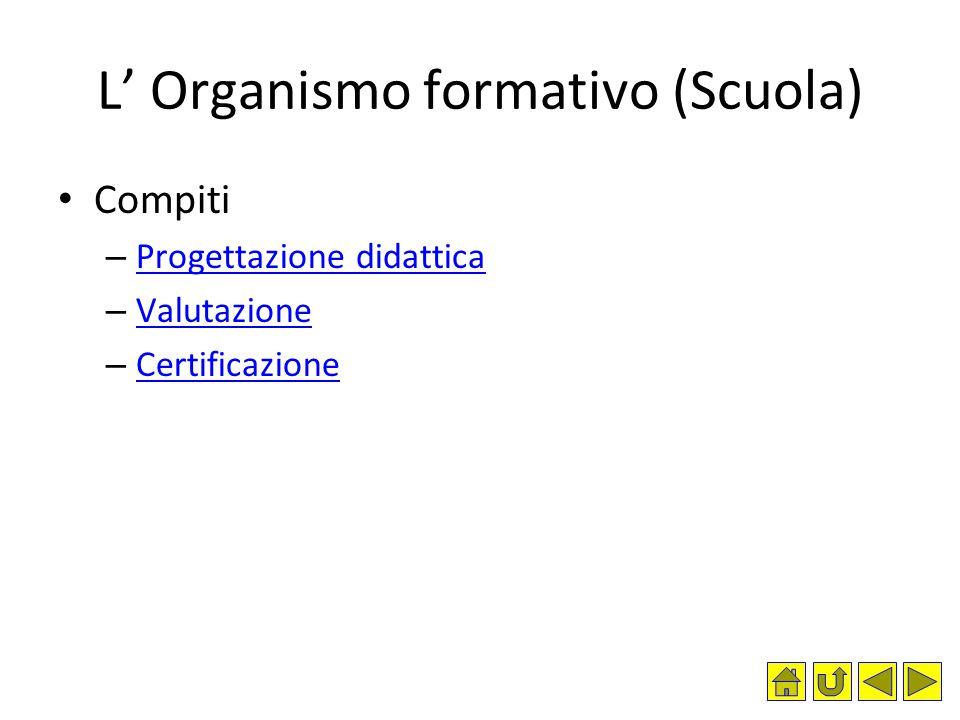 L' Organismo formativo (Scuola)