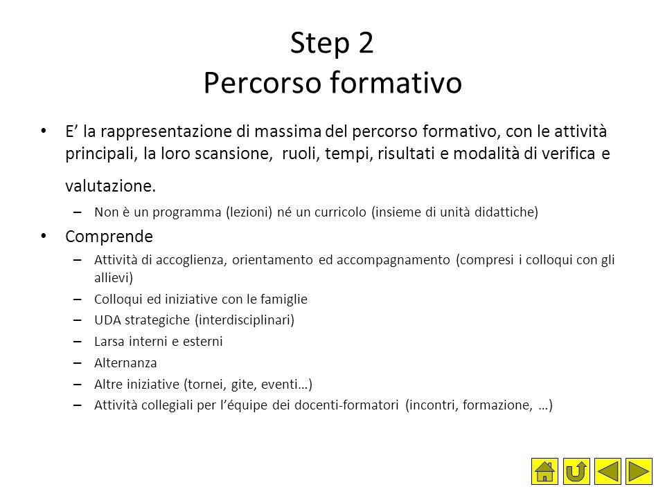 Step 2 Percorso formativo