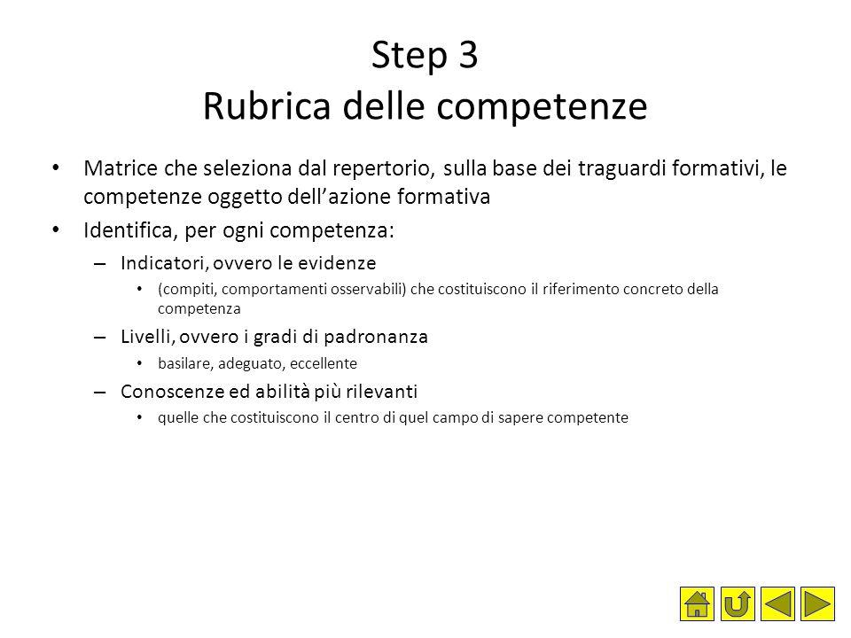 Step 3 Rubrica delle competenze