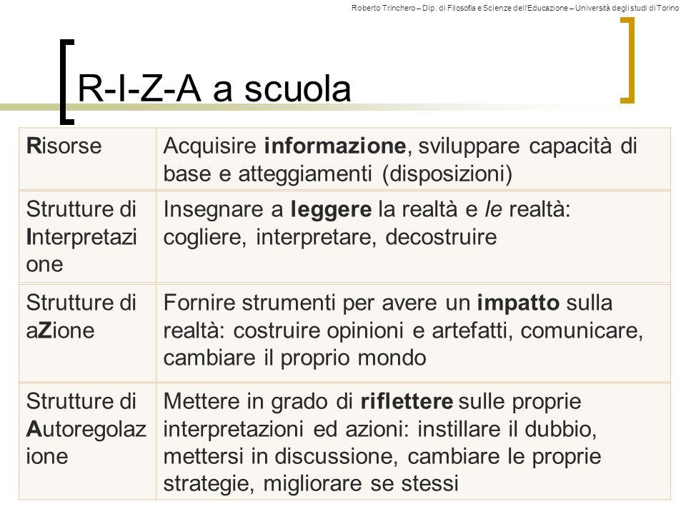 R-I-Z-A a scuola Risorse