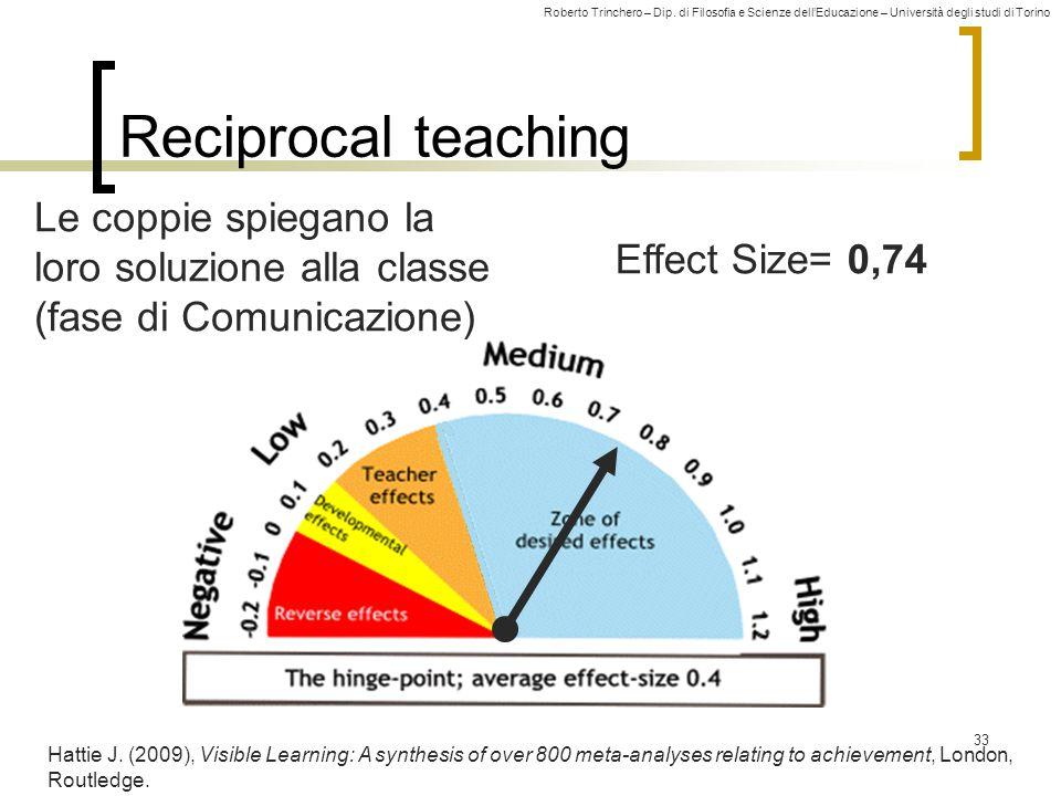 Reciprocal teaching Le coppie spiegano la loro soluzione alla classe (fase di Comunicazione) Effect Size= 0,74.