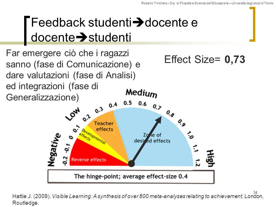 Feedback studentidocente e docentestudenti