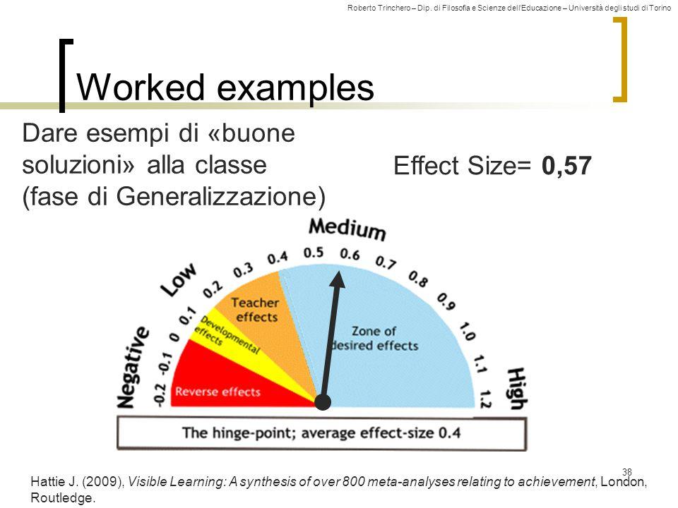 Worked examples Dare esempi di «buone soluzioni» alla classe (fase di Generalizzazione) Effect Size= 0,57.
