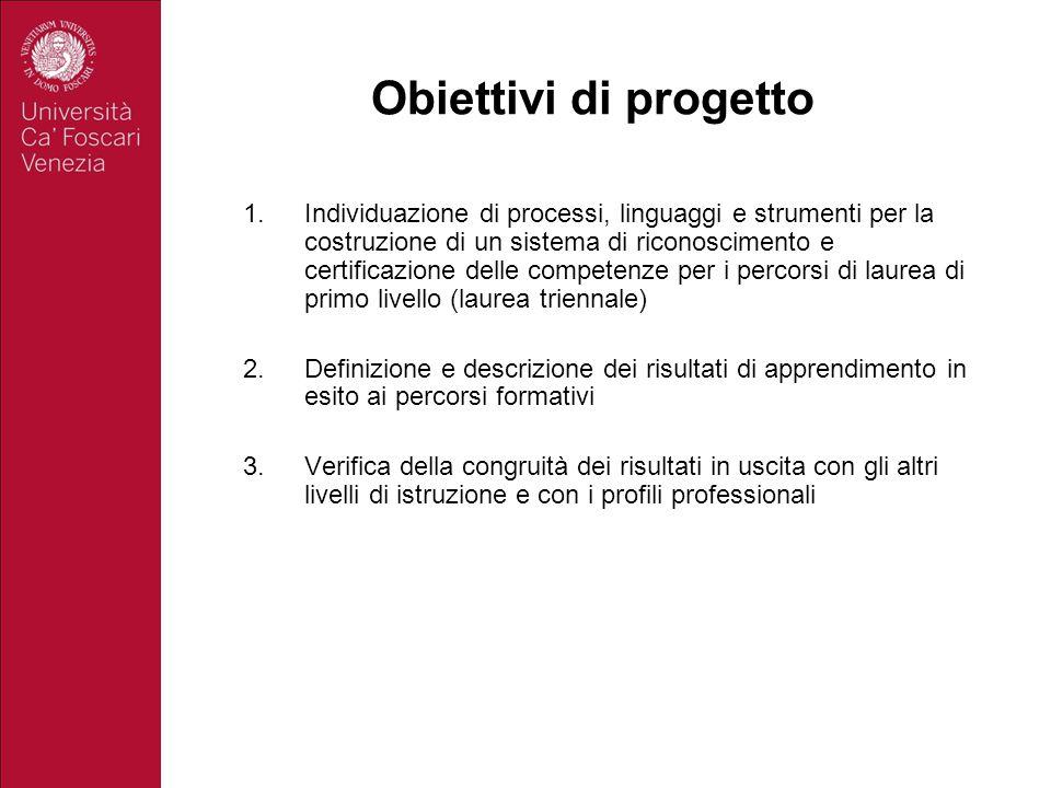Obiettivi di progetto