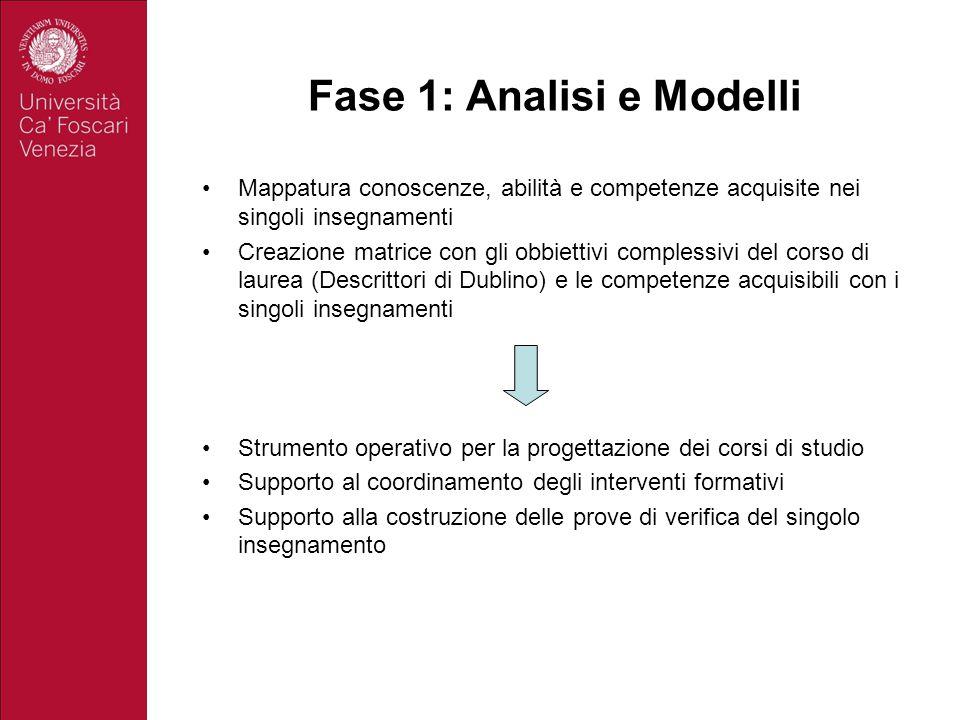 Fase 1: Analisi e Modelli