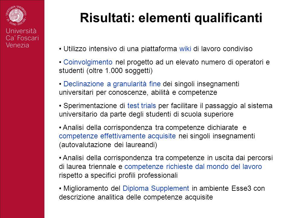 Risultati: elementi qualificanti