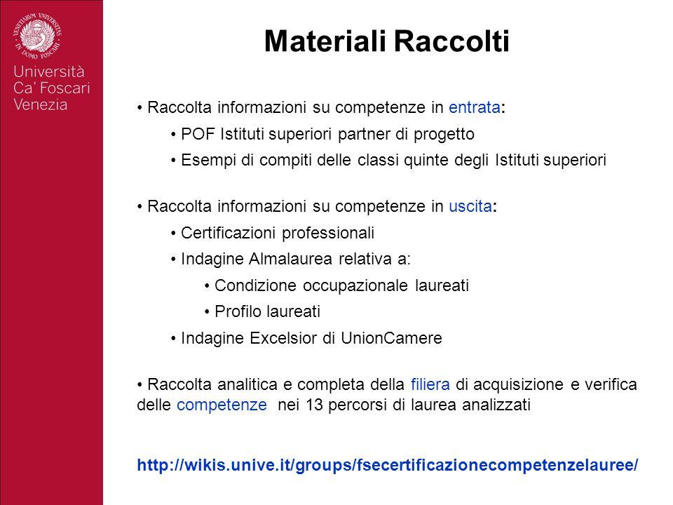 Materiali Raccolti Raccolta informazioni su competenze in entrata: