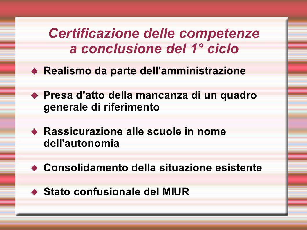 Certificazione delle competenze a conclusione del 1° ciclo
