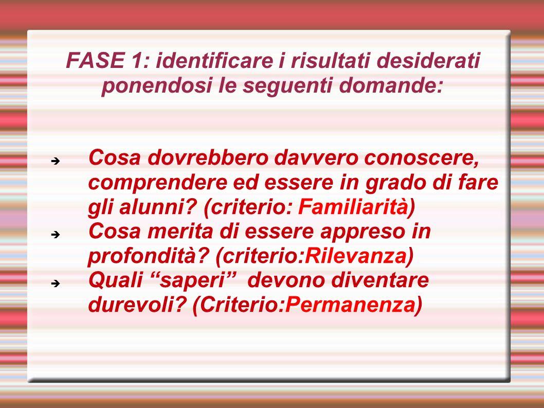 FASE 1: identificare i risultati desiderati ponendosi le seguenti domande: