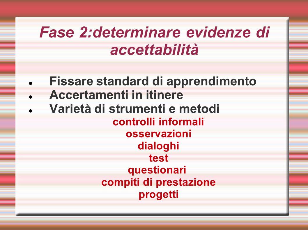 Fase 2:determinare evidenze di accettabilità
