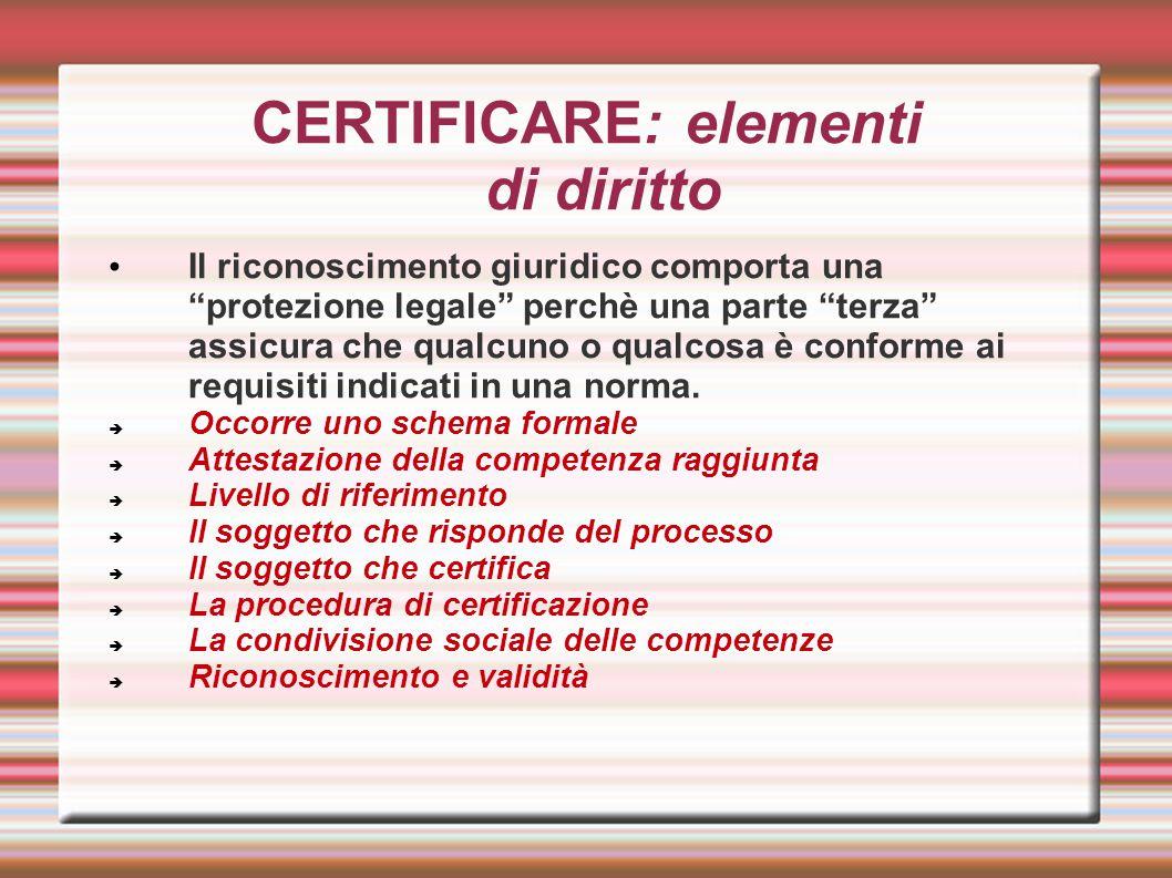 CERTIFICARE: elementi di diritto