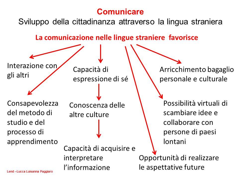 Comunicare Sviluppo della cittadinanza attraverso la lingua straniera