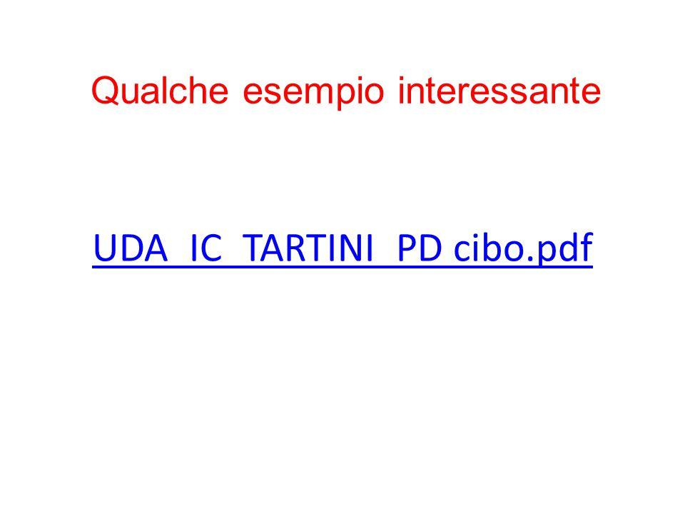 UDA_IC_TARTINI_PD cibo.pdf