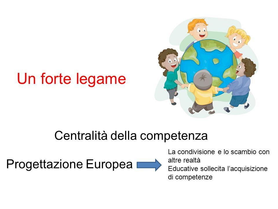 Un forte legame Centralità della competenza Progettazione Europea