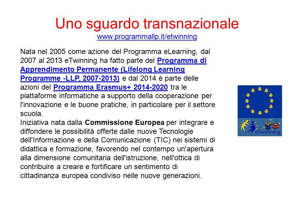 Uno sguardo transnazionale www.programmallp.it/etwinning