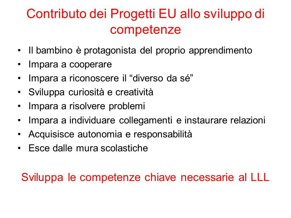 Contributo dei Progetti EU allo sviluppo di competenze