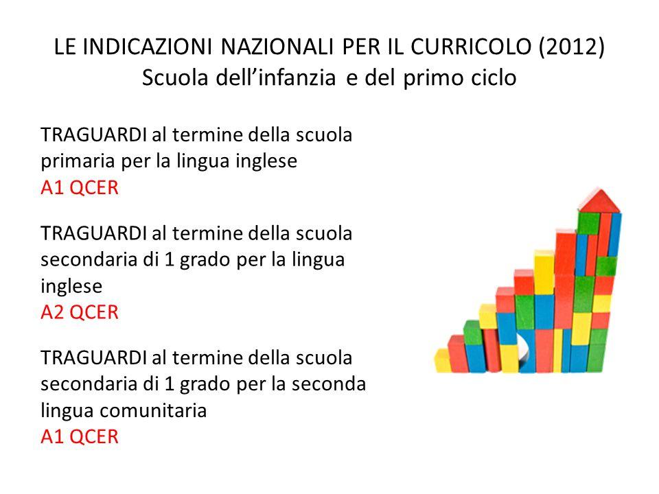 LE INDICAZIONI NAZIONALI PER IL CURRICOLO (2012) Scuola dell'infanzia e del primo ciclo