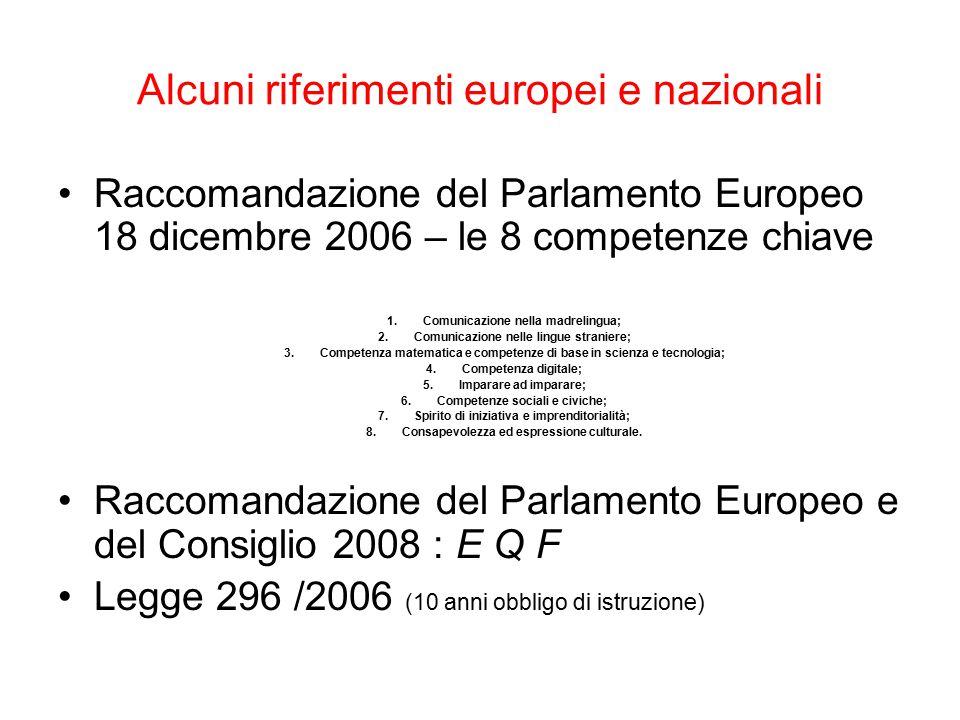 Alcuni riferimenti europei e nazionali