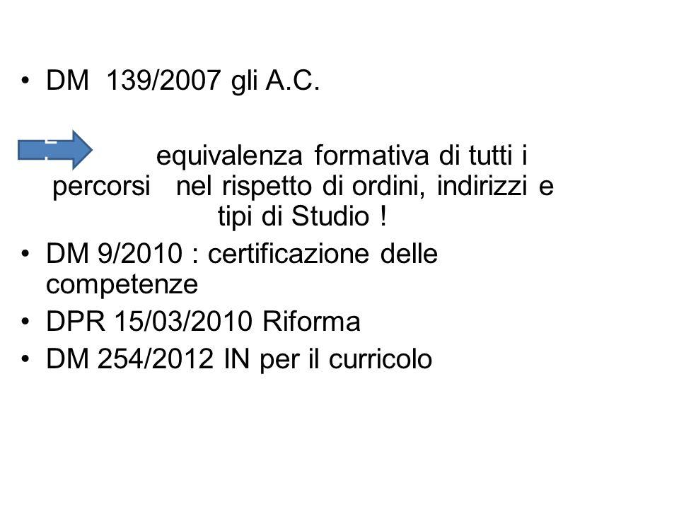 DM 9/2010 : certificazione delle competenze DPR 15/03/2010 Riforma