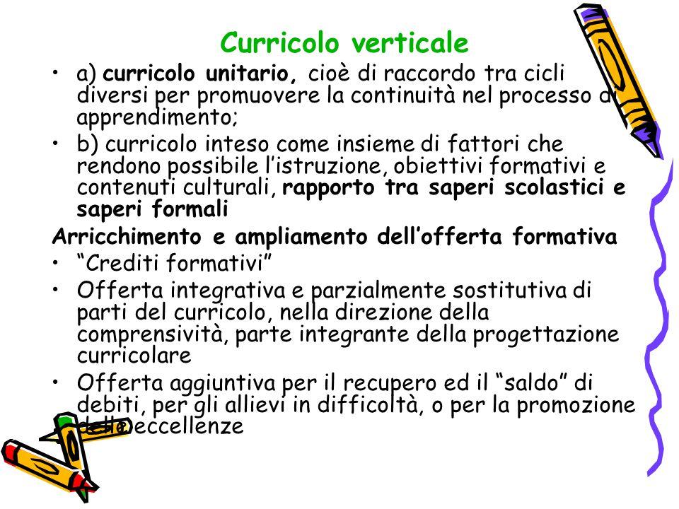 Curricolo verticale a) curricolo unitario, cioè di raccordo tra cicli diversi per promuovere la continuità nel processo di apprendimento;
