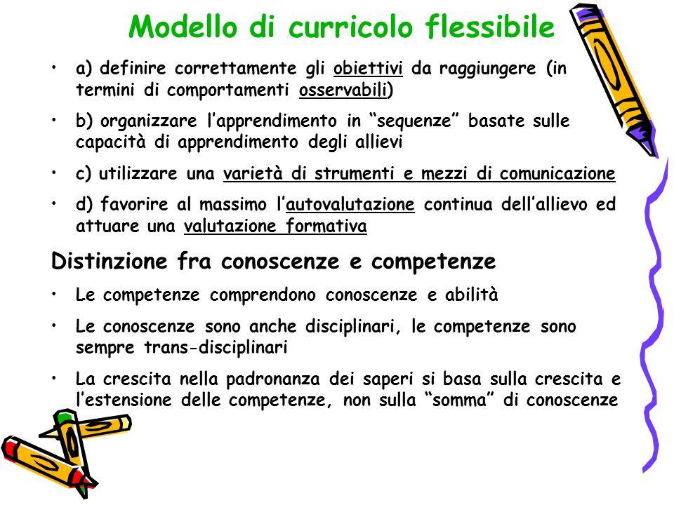 Modello di curricolo flessibile